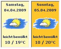 Wetter Prognose